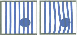 Nei due disegni si può capire in cosa consista l'astigmatismo.A sinistra una visione normale, a destra la visione deformata del paziente astigmatico.